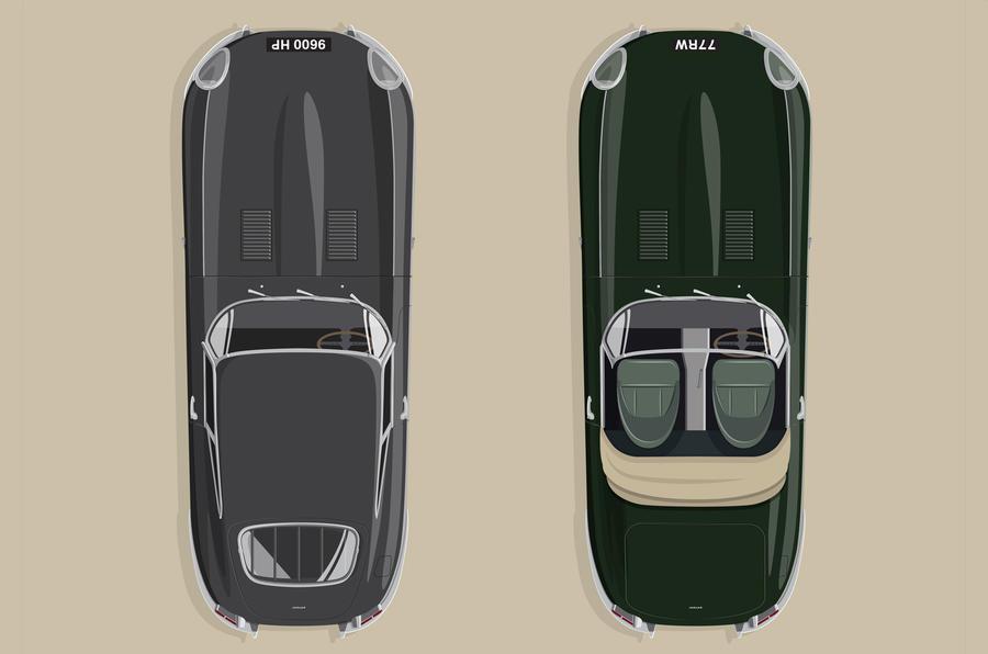 Jaguar Classics 60 Edition